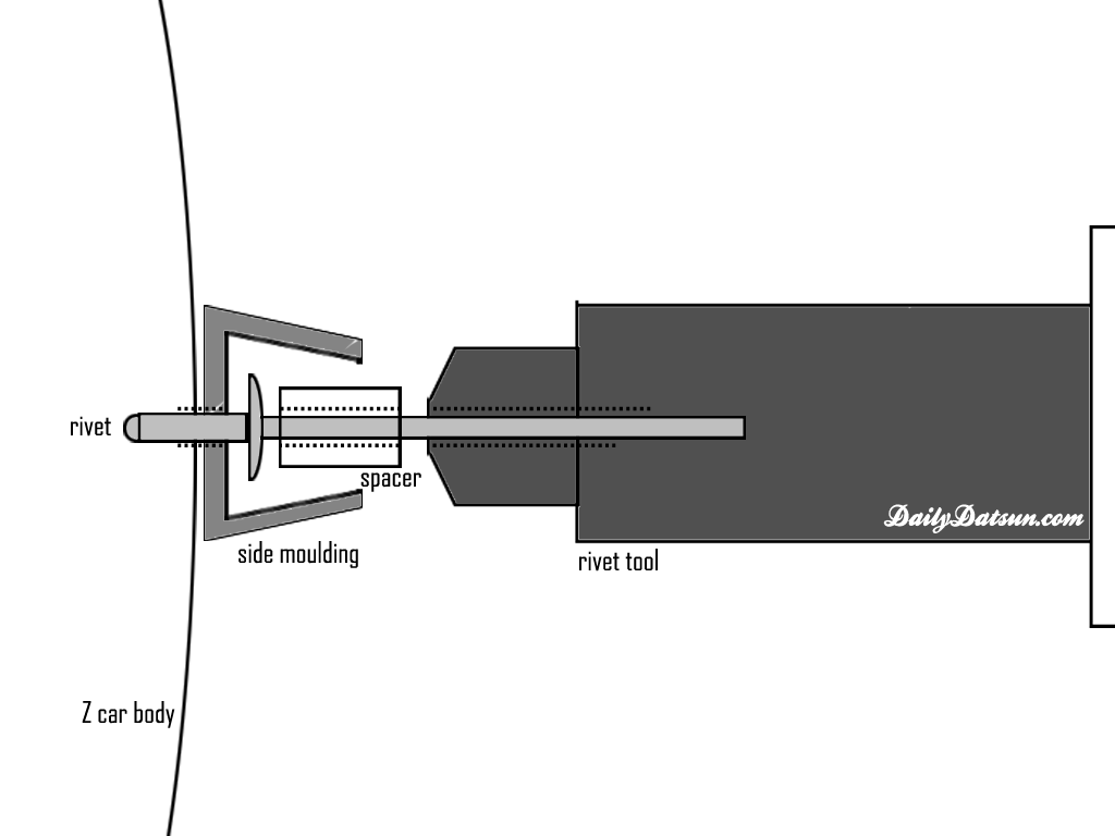 Diagram of the side moulding rivet setup