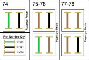 Motorsport Auto's Z fusible link diagram