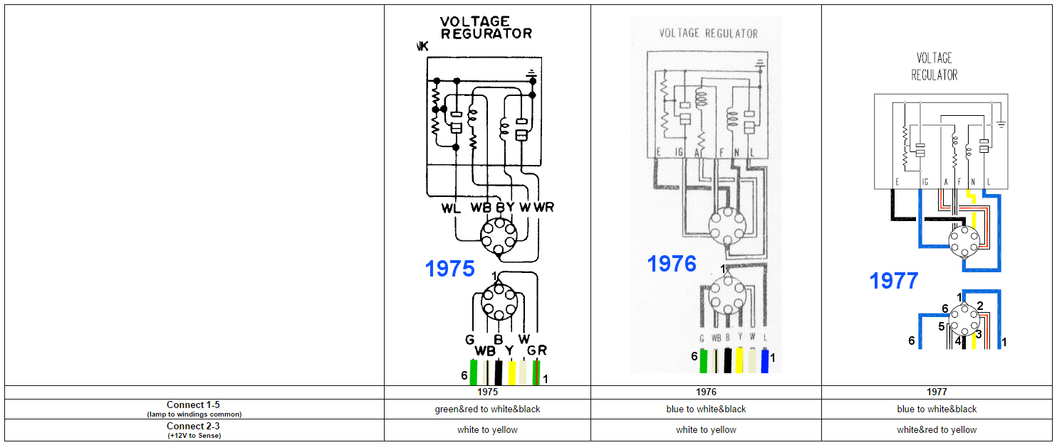 Datsun External Voltage Regulator Wiring Diagram - Wiring ... on